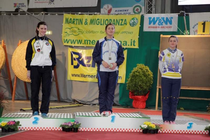 Campionati italiani indoor Rimini 27-28 febbraio-1