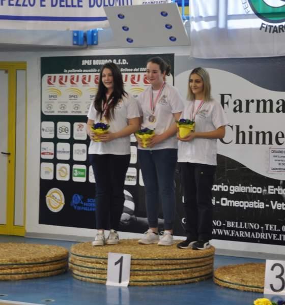 Campionato Regionale Indoor 2017-20