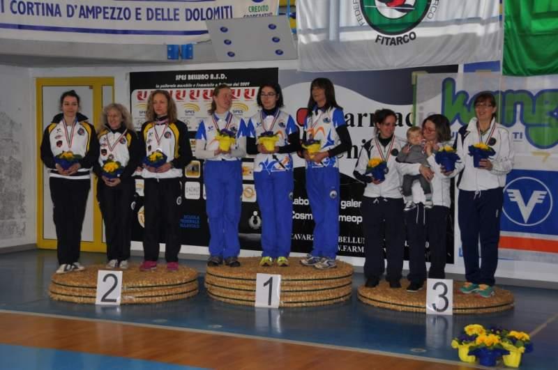 Campionato Regionale Indoor 2017-22