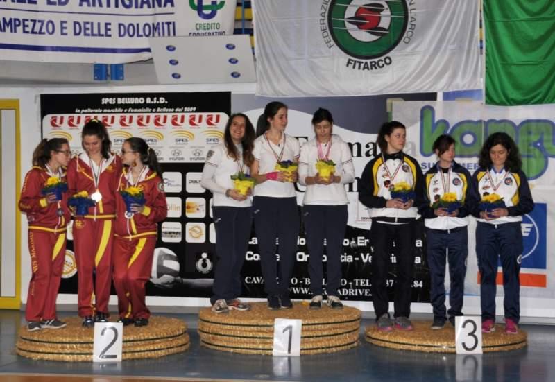 Campionato Regionale Indoor 2017-29