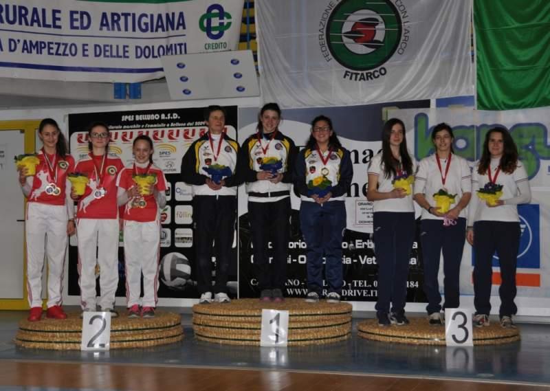 Campionato Regionale Indoor 2017-40