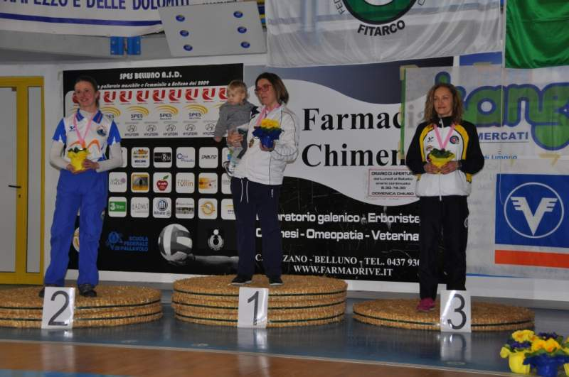 Campionato Regionale Indoor 2017-9